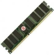Cisco RAM Module - 8 MB - DRAM