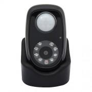 Камера за видеонаблюдение, VGA резолюция