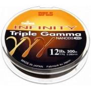 Fir Monofilament Daiwa Infinity Triple Gamma, Negru, 300m