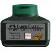 Refill marker flipchart Grip Verde Faber-Castell