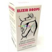 Elixír 5 ml - vágyfokozó, libidó növelő, potencia cseppek nőknek