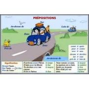 Prepositions. Significations. Contraires./Pronoms personnels. Place de pronoms