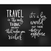 travel is the only sticker poster|travelling quotes|for travellers|size:12x18 inch|multicolor