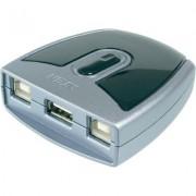 2.0 USB HUB átkapcsoló (997964)