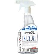 Detergent profesional pentru inox