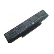 Baterie Laptop MSI BTY-M68