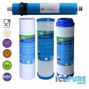 Omgekeerde Osmose Vervangingsset met 50 GPD Membraanfilter