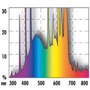Neon acvariu JBL Solar Color 895mm-30 W T8