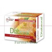 Diabexal 50 cps FarmaClass