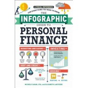 The Infographic Guide to Personal Finance: A Visual Reference for Everything You Need to Know, Paperback