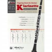 Alfred Music Grifftabelle Klarinette Deutsches System