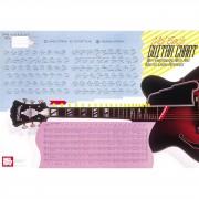 Mel Bay Publications - Guitar Master Chord Wall Chart