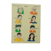 Tinny Educational Aids Family Relation Board Learning Puzzle for Kids Education