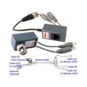 NTR ADAP57 BNC dugó/dugó + 5,5x2,1mm DC alj/dugó + RCA dugó/dugó - UTP RJ45 alj A/V adapter