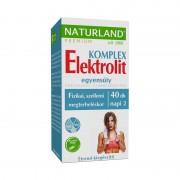 Naturland Elektrolit egyensúly kapszula