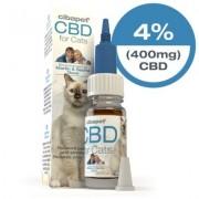 Cibdol Huile de CBD 4% pour chats (Cibapet)
