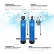 VIPECO Готовая станция очистки воды аэрации и обезжелезивания на 1 куб. м/ч