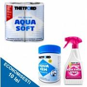 PACHET WEEKEND B1: hartie igienica + saculeti de descompunere deseuri + spray igienizare