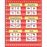 Goliath Games 34 X 44IN RED Marquee Pocket Chart 10 Pockets