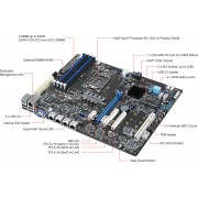 ASUS P10S-E/4L Server Motherboard - Intel C236 Chipset - Socket H4 LGA-1151