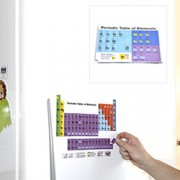 Periodic Table Fridge Magnets