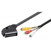 Goobay SCART till 3xRCA-kabel 5 meter