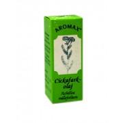 Cickafarkolaj 2ml Aromax