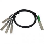 Cisco QSFP to 4xSFP10G Passive Copper Splitter Cable, 1m