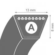 Curea de transmisie trapezoidala A 13x8x575 Li / 625 La