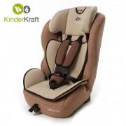 Столче за кола KinderKraft Safety Fix (9-36 кг)