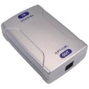Konwerter S/PDIF Coaxial-Optical