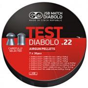 JSB Exact, Test 5,51, 5,52, 5,53mm
