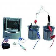 Green Energy - Energy from Solid Waste - Generate Energy from Trash- USE Garbage to Create Electricity