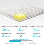 Materasso Memory Milano 120x200