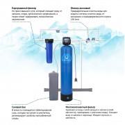 VIPECO Готовое решение для удаления железа, умягчение воды 1,5 куб.м/ч (блок управления Runxin)