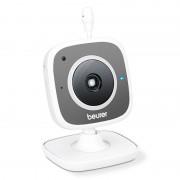 Monitor video pentru bebelusi Beurer, 5 cantece, functie zoom