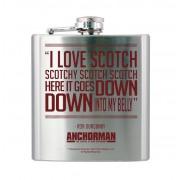 Fickplunta Anchorman