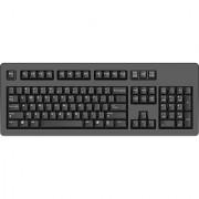 Sample Test Cases for Keyboard