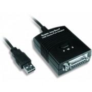 USB-Game port konverter