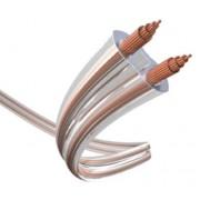 Cablu inAkustik ATMOS AIR