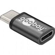 Goobay Adattatore USB-C™ Maschio a USB Micro-B Femmina Nero