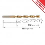 Burghie Metal Titanate LT21520