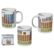 Cana ceramica tabelul periodic al elementelor