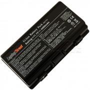 Baterie Laptop Packard Bell Easynote Alp-Ajax GDC
