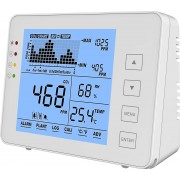 CO2 Meter voor Luchtkwaliteit- NDIR Sensor - Premium Temperatuurmeter - CO2 meter binnen - NDIR Sensor - CO2 monitor & Melder - Draagbaar - Luchtventilatie - Luchtvochtigheid Meter - Luchtkwaliteitsmeter - Oplaadbaar -Met alarm