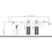 VIPECO Готовое решение для удаления железа, марганца, сероводорода, снижение окисляемости