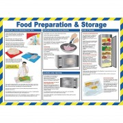 Nisbets Food Preparation And Storage Poster