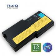 Baterija za laptop IBM Thinkpad R32 Series 02K7054 IM4018LH