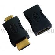 Конектор HDMI