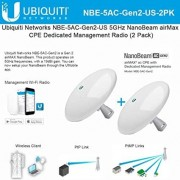 Ubiquiti Networks 2 Pack NBE-5AC-GEN2 NanoBeam ac Gen2 airMAX ac CPE with Dedicated Management Radio